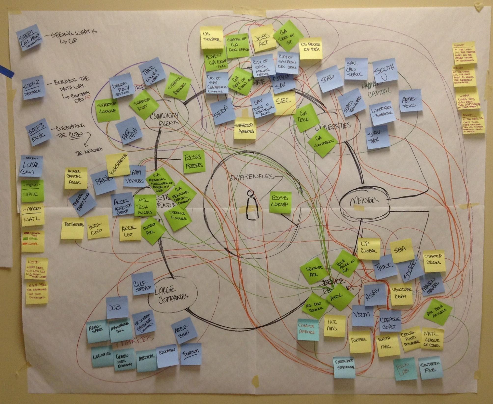 Savannah's Startup Ecosystem